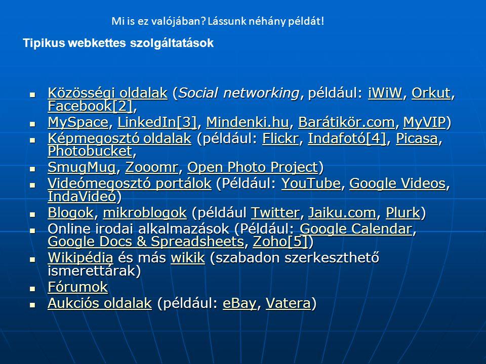 MySpace, LinkedIn[3], Mindenki.hu, Barátikör.com, MyVIP)